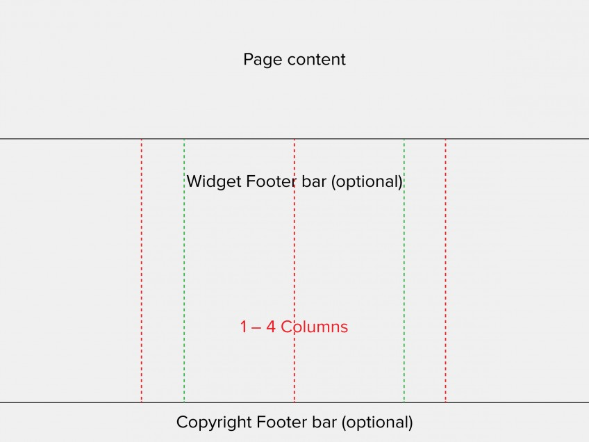 Footer styling